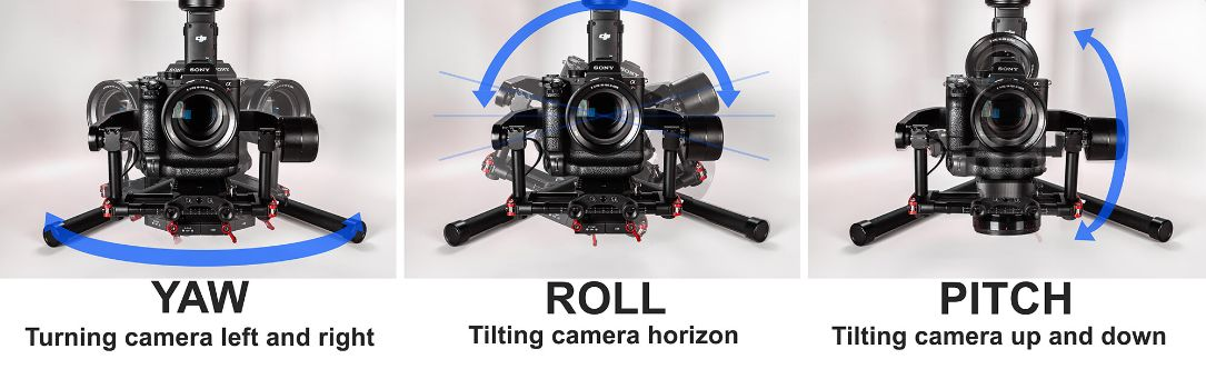 how does a gimbal work